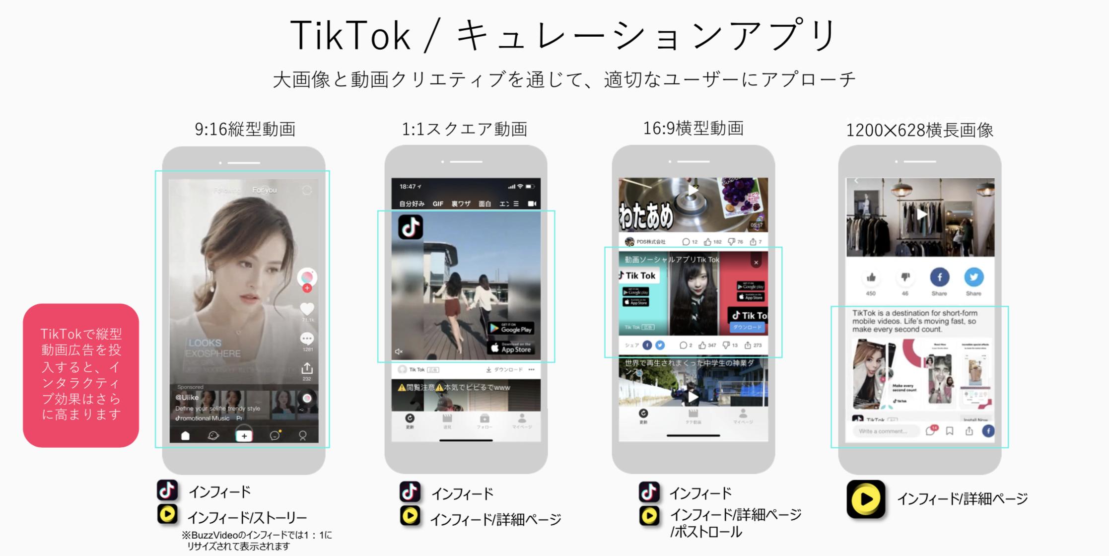 TikTok(ティックトック)の運用広告って?