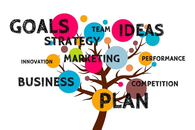 KPIを意識したマーケティングでアプリの成長を測る